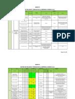 Anexo E. Matriz de Peligros.pdf