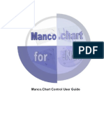 Manco.chart Control User Guide