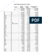 Standard Thermodynamic Values.pdf