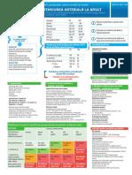 Hipertensiunea la adult.pdf