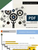 Capitulo i Fundamentos Del Desarrollo Organizacional