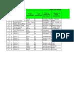 Matriz de Datos Sociodemograficos 2C2016