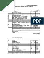 Propuesta de Presupuesto Huarochiri 2017
