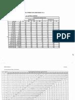Muestreo_por_atributos.pdf