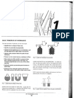 How Hydraulics Work