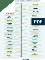 historiamalware.pdf