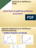 P3 GRAFICAS-CINEMATICA