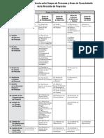 Grupo de procesos.pdf