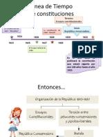 Republicaconservadora1831 1861 120821133601 Phpapp01