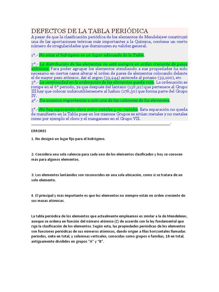 Defectos de la tabla peridica urtaz Image collections