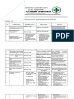 4.1.2.5-Bukti Tindak Lanjut Perbaikan Dan Evaluasinya Docx