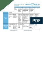 Mediscript-Adenitis-vs-Apendicitis-vs-GEPI-Pediatria.pdf