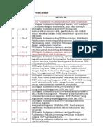 Daftar Sk Sk Akred