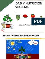 Capitulo 2 Manejo de Nutrientes