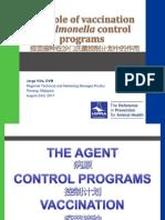 The Role of Vaccination in Salmonella Control