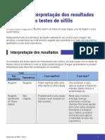 Sifilis - Manual Aula 9.pdf