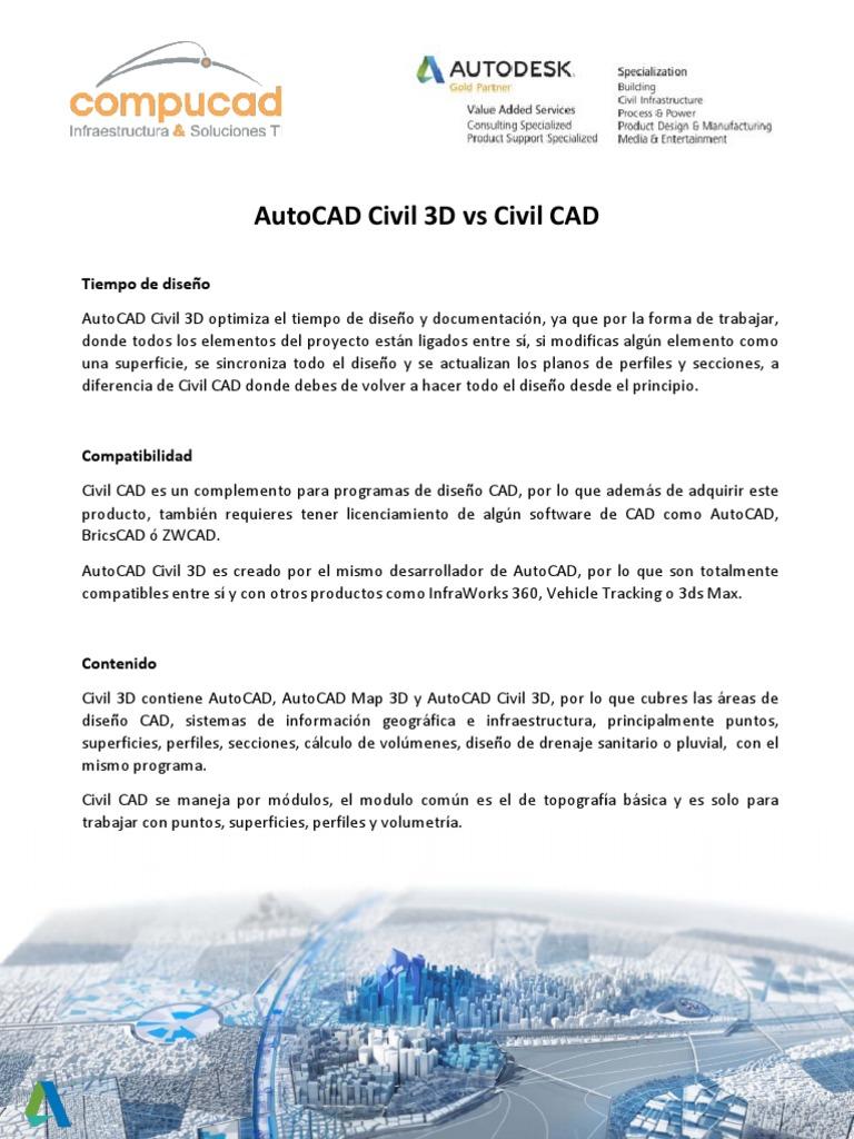 Autocad Civil 3D Vs Civil Cad: Tiempo De Diseño