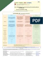 USMLE-overview.pdf