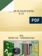 Pres_la Imagen Digital_rgb Color Digital