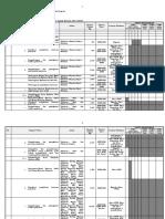 Lampiran IV Indikasi Program