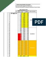 Data Pasang Surut Kulap 17 (1)