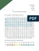 12 Tone Composition Analysis