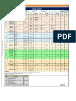 Materiais_para_molas-TECEM.pdf