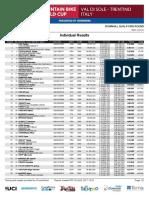 Vdso Dhi Mj Results Qr