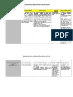 Resumen Test Formales