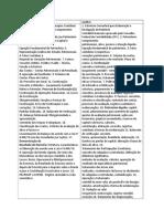 Comparacao Conteudo Analista Auditor pelo Edital.docx