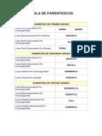 TABLA DE PARENTESCOS.pdf