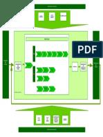 diagrama mapa procesos 2.pdf