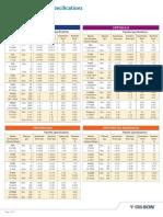 LT380069-05 Pipette Specs Chart_No Spreads.pdf