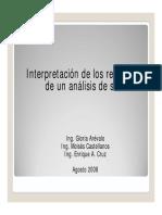 interpretacion20de20los20resultados20de20un20analisis20de20suelo-100829150551-phpapp01.pdf