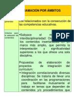 PROGRAMACIÓN POR ÁMBITOS.pdf