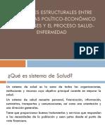 Relaciones estructurales entre los sistemas político-económico de los.pptx