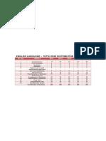 English Distribution of Tier 2.Jpg