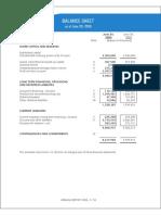 Mari Gas Annual Report 2005