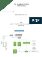 Danny_Mauricio Mesa_Actividad1.2_Mapa_.pptx