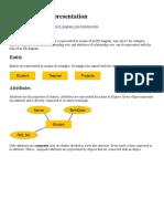 ER Diagram Representation
