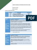 Gestión de Procesos de Diseño y Desarrollo de Programas Educativos en Línea