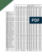 Lista de Precios Al Dia 28 de Febrero de 2015