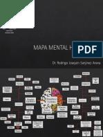 Mapa Conceptual Hemisferios Cerebrales