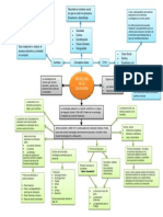 mapa sociologia 2