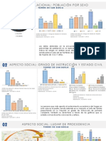 analisis Torres San Borja -  taquila
