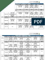 Ensalamentos UFT 2017-1