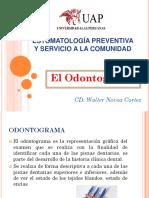 5.- El Odontograma