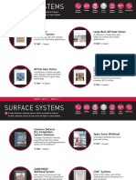 Surface Systems
