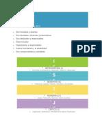 Características de Los ISTJ