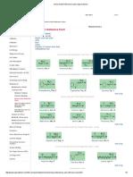 Amino Acids Reference Chart Sigma Aldrich